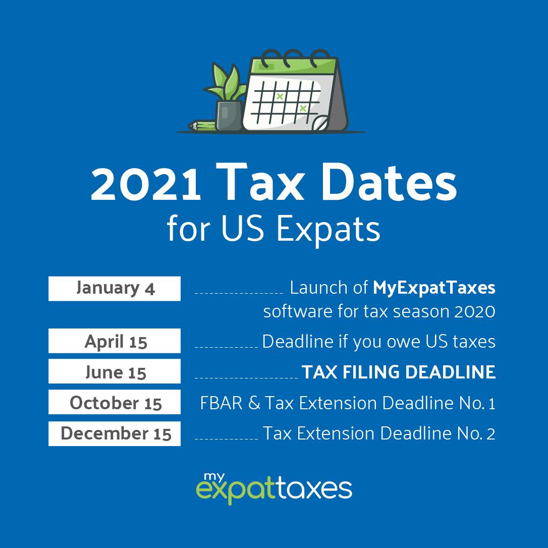 Налоги в США в качестве экспата